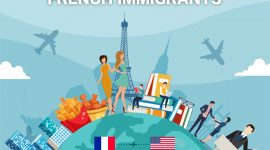 Facts About French Immigrants in the United States